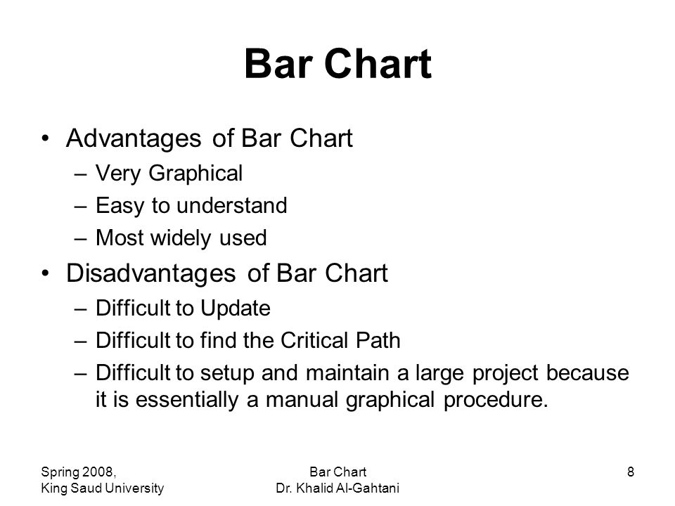 Spring 2008, King Saud University Bar Chart Dr. Khalid Al-Gahtani 8 Bar Chart Advantages of Bar Chart –Very Graphical –Easy to understand –Most widely