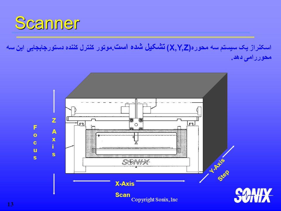 Copyright Sonix, Inc 13Scanner اسکنراز یک سیستم سه محوره(X,Y,Z) تشکیل شده است.موتور کنترل کننده دستورجابجایی این سه محوررامی دهد.