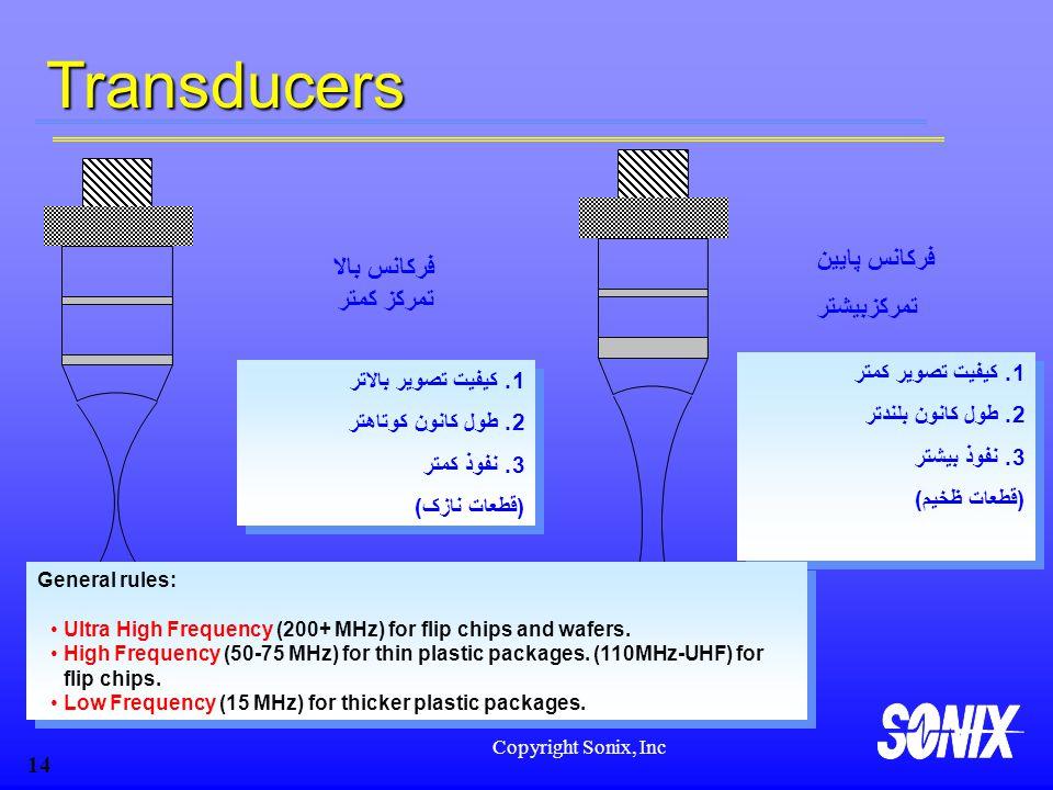 Copyright Sonix, Inc 14Transducers فرکانس بالا تمرکز کمتر فرکانس پایین تمرکزبیشتر 1.