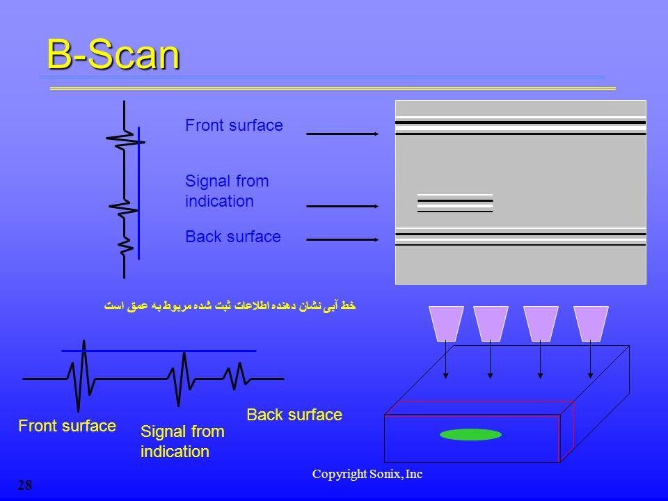 Copyright Sonix, Inc 28B-Scan Front surface Back surface Front surface Signal from indication Back surface خط آبی نشان دهنده اطلاعات ثبت شده مربوط به عمق است Signal from indication