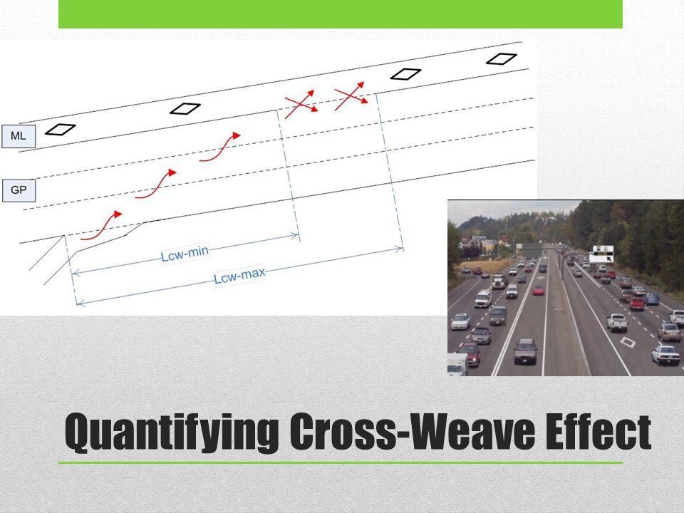 Quantifying Cross-Weave Effect