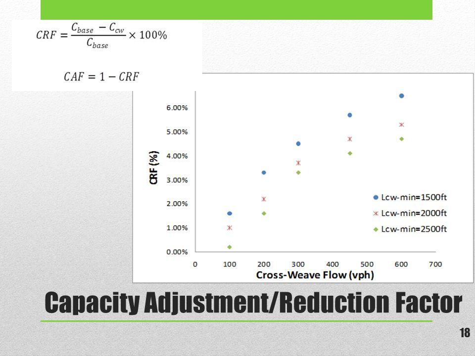 Capacity Adjustment/Reduction Factor 18