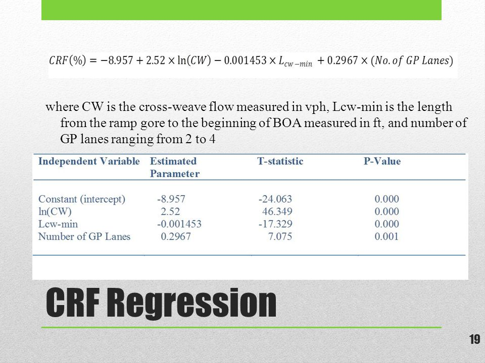 CRF Regression 19 where CW is the cross-weave flow measured in vph, Lcw-min is the length from the ramp gore to the beginning of BOA measured in ft, and number of GP lanes ranging from 2 to 4