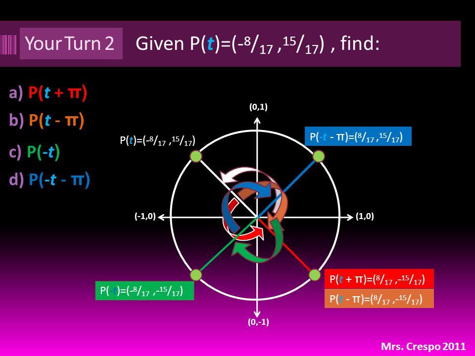Your Turn 2 a) P(t + π) Mrs. Crespo 2011 (0,1) (1,0)(-1,0) (0,-1) Given P(t)=(- 8 / 17, 15 / 17 ), find: b) P(t - π) d) P(-t - π) c) P(-t ) P(t)=(- 8