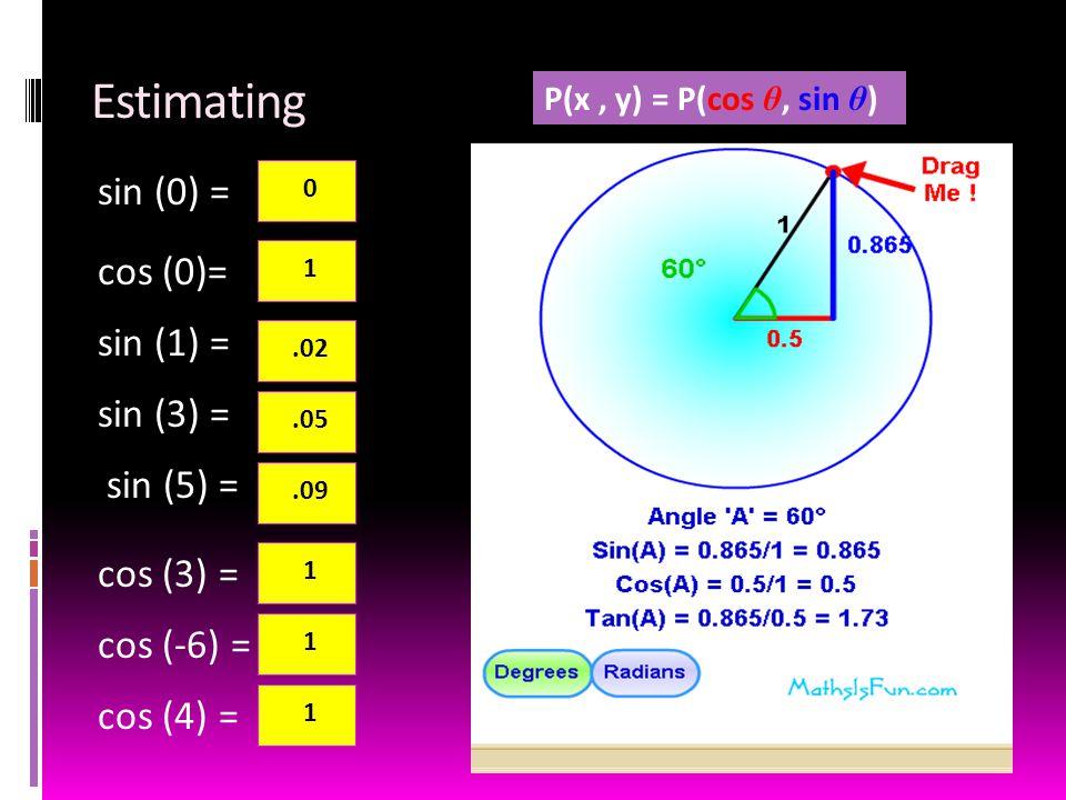 Estimating sin (0) = P(x, y) = P(cos θ, sin θ ) sin (1) = cos (3) = cos (-6) = cos (4) = sin (5) = cos (0)= 0 sin (3) =.02.05 1 1 1.09 1