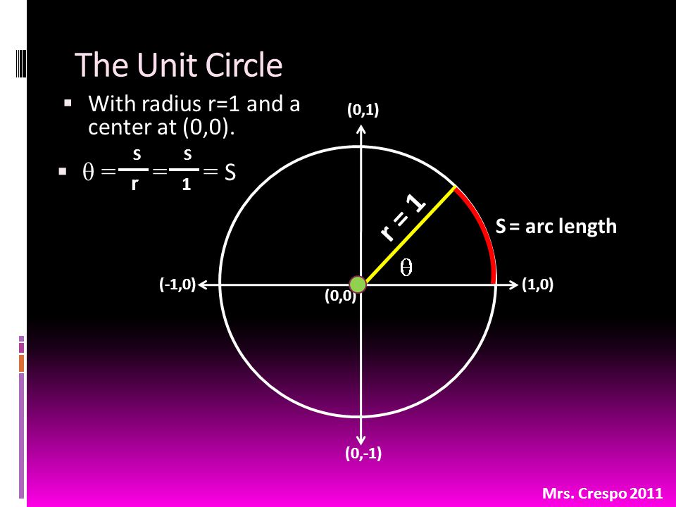 The Unit Circle  With radius r=1 and a center at (0,0).