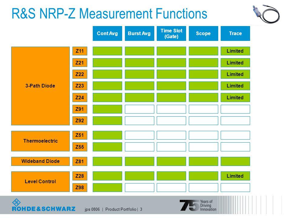 jps 0806   Product Portfolio   3 R&S NRP-Z Measurement Functions Cont AvgBurst Avg Time Slot (Gate) ScopeTrace 3-Path Diode Z11 Z22 Z23 Z24 Z91 Z92 Z21 Limited Thermoelectric Z51 Z55 Wideband DiodeZ81 Level Control Z28 Z98 Limited