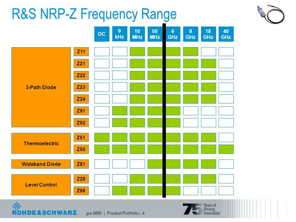 jps 0806   Product Portfolio   4 DC 9 kHz 10 MHz 50 MHz 3-Path Diode Z11 Z22 Z23 Z24 Z91 Z92 Z21 Thermoelectric Z51 Z55 Wideband DiodeZ81 Level Control Z28 Z98 8 GHz 6 GHz 18 GHz 40 GHz R&S NRP-Z Frequency Range