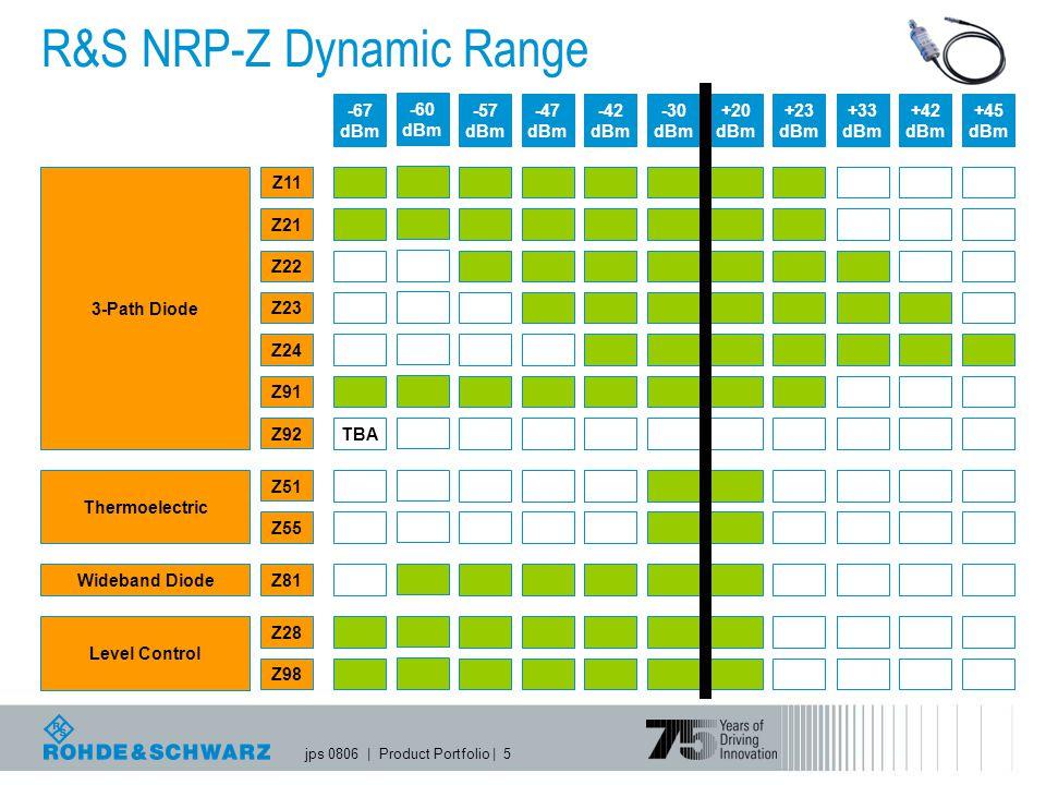 jps 0806   Product Portfolio   5 -67 dBm -60 dBm -57 dBm -47 dBm 3-Path Diode Z11 Z22 Z23 Z24 Z91 Z92 Z21 TBA Thermoelectric Z51 Z55 Wideband DiodeZ81 Level Control Z28 Z98 -30 dBm -42 dBm +20 dBm +23 dBm +42 dBm +33 dBm +45 dBm R&S NRP-Z Dynamic Range