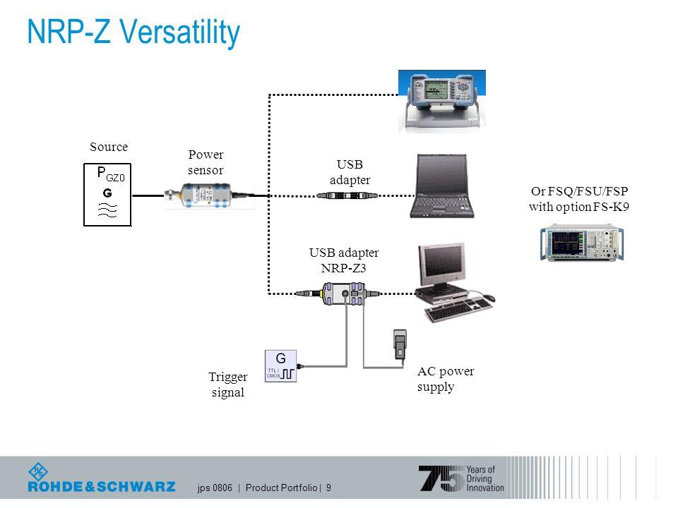 jps 0806   Product Portfolio   9 NRP-Z Versatility Or FSQ/FSU/FSP with option FS-K9 Source Power sensor USB adapter NRP-Z4 USB adapter NRP-Z3 Trigger signal AC power supply