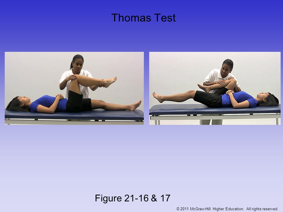 Thomas Test Figure 21-16 & 17 © 2011 McGraw-Hill Higher Education. All rights reserved.