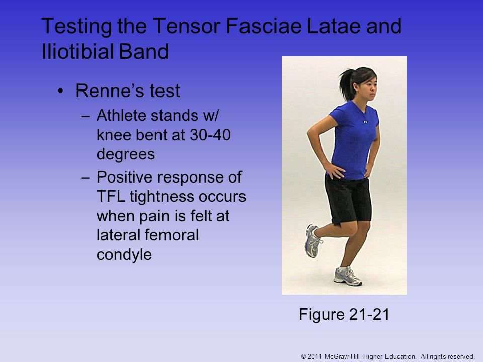 Testing the Tensor Fasciae Latae and Iliotibial Band Renne's test –Athlete stands w/ knee bent at 30-40 degrees –Positive response of TFL tightness oc