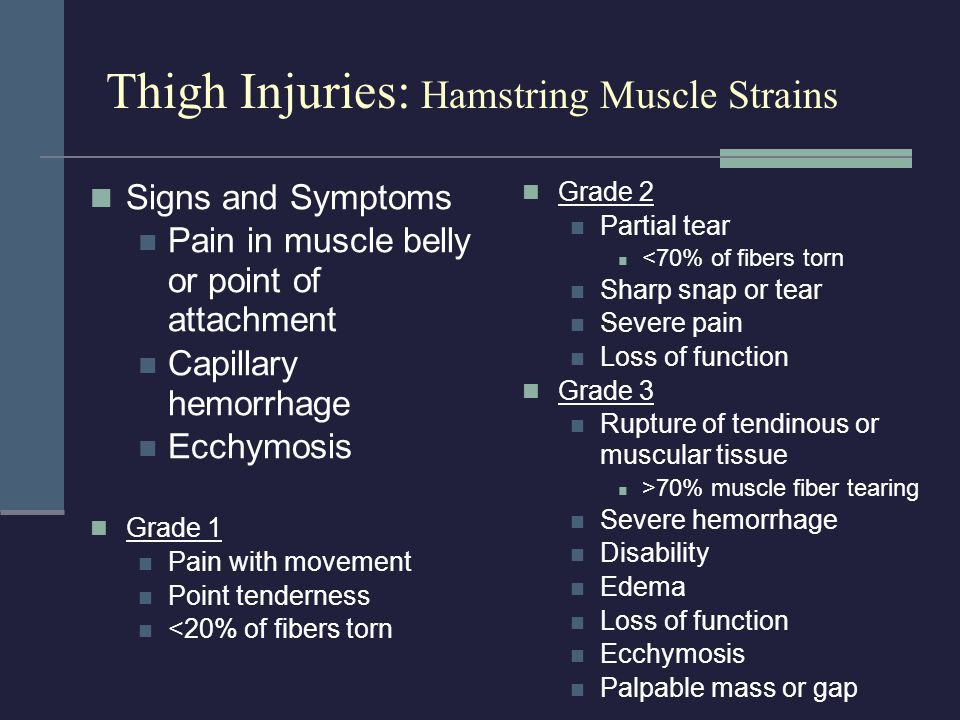 Signs and Symptoms Pain in muscle belly or point of attachment Capillary hemorrhage Ecchymosis Grade 1 Pain with movement Point tenderness <20% of fib