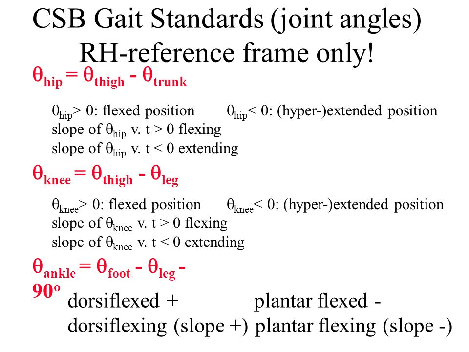 CSB Gait Standards (joint angles) RH-reference frame only.