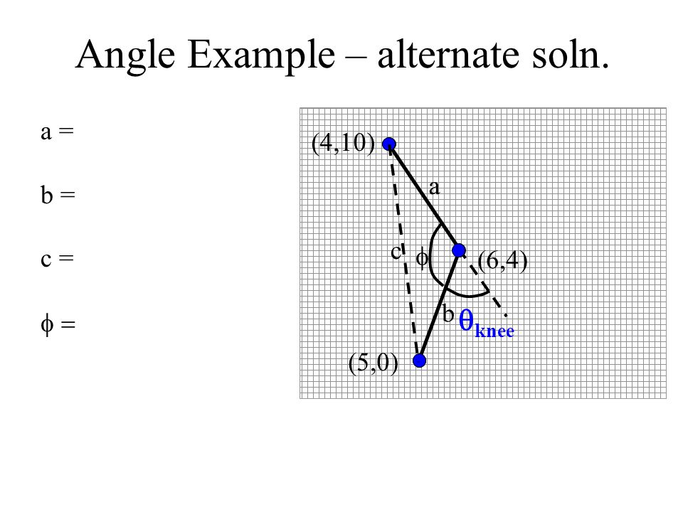 Angle Example – alternate soln. (4,10) (6,4) (5,0)  knee a b c  a = b = c = 