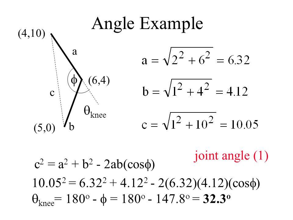 Angle Example c 2 = a 2 + b 2 - 2ab(cos  ) 10.05 2 = 6.32 2 + 4.12 2 - 2(6.32)(4.12)(cos  )  knee = 180 o -  = 180 o - 147.8 o = 32.3 o (4,10) (6,