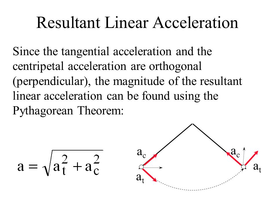 Since the tangential acceleration and the centripetal acceleration are orthogonal (perpendicular), the magnitude of the resultant linear acceleration can be found using the Pythagorean Theorem: Resultant Linear Acceleration acac atat atat acac