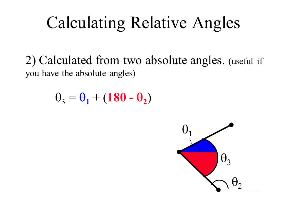 Calculating Relative Angles 2) Calculated from two absolute angles.