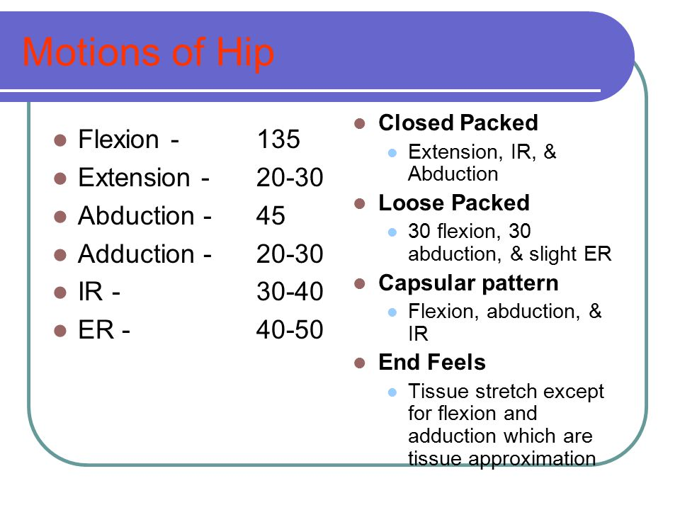 Motions of Hip Flexion - 135 Extension - 20-30 Abduction -45 Adduction - 20-30 IR -30-40 ER - 40-50 Closed Packed Extension, IR, & Abduction Loose Pac