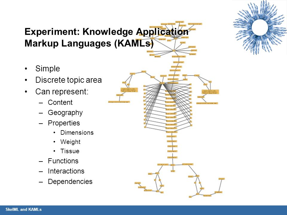SkelML and KAMLs Experiment: Knowledge Application Markup Languages (KAMLs) Simple Discrete topic area Can represent: –Content –Geography –Properties