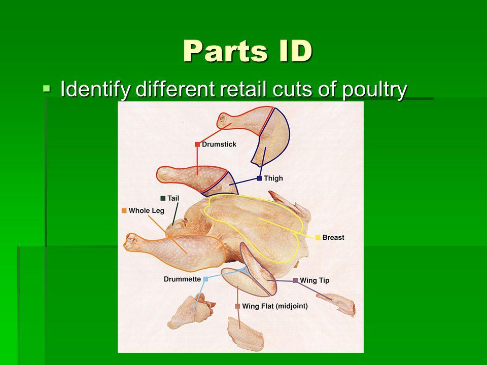 Parts ID – Breast Cuts  Breast with ribs  Whole Breast  Split Breast  Breast Quarter  Breast Tenderloin  Boneless Breast