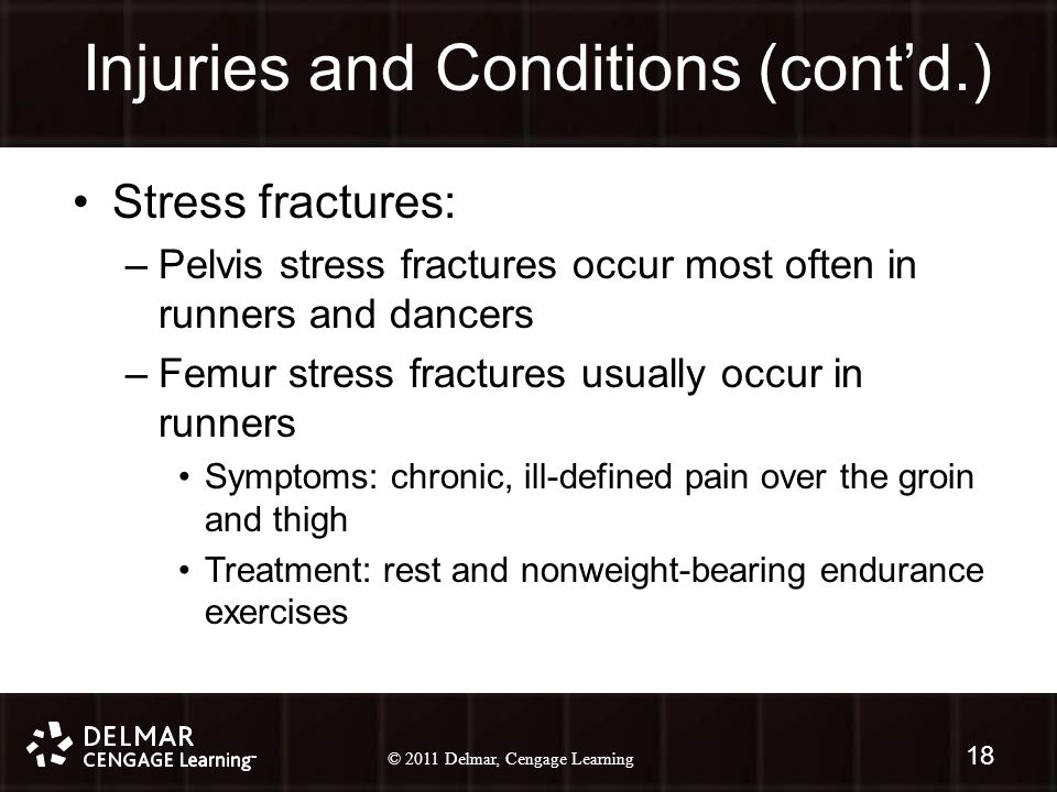 © 2010 Delmar, Cengage Learning 18 © 2011 Delmar, Cengage Learning Injuries and Conditions (cont'd.) 18 Stress fractures: –Pelvis stress fractures occur most often in runners and dancers –Femur stress fractures usually occur in runners Symptoms: chronic, ill-defined pain over the groin and thigh Treatment: rest and nonweight-bearing endurance exercises