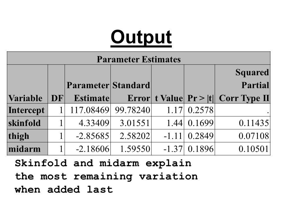 Output Parameter Estimates VariableDF Parameter Estimate Standard Errort ValuePr >  t  Squared Partial Corr Type II Intercept1117.0846999.782401.170.2578.