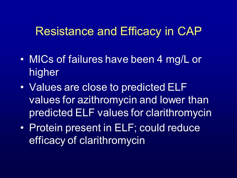 Resistance and Efficacy in CAP MICs of failures have been 4 mg/L or higher Values are close to predicted ELF values for azithromycin and lower than predicted ELF values for clarithromycin Protein present in ELF; could reduce efficacy of clarithromycin
