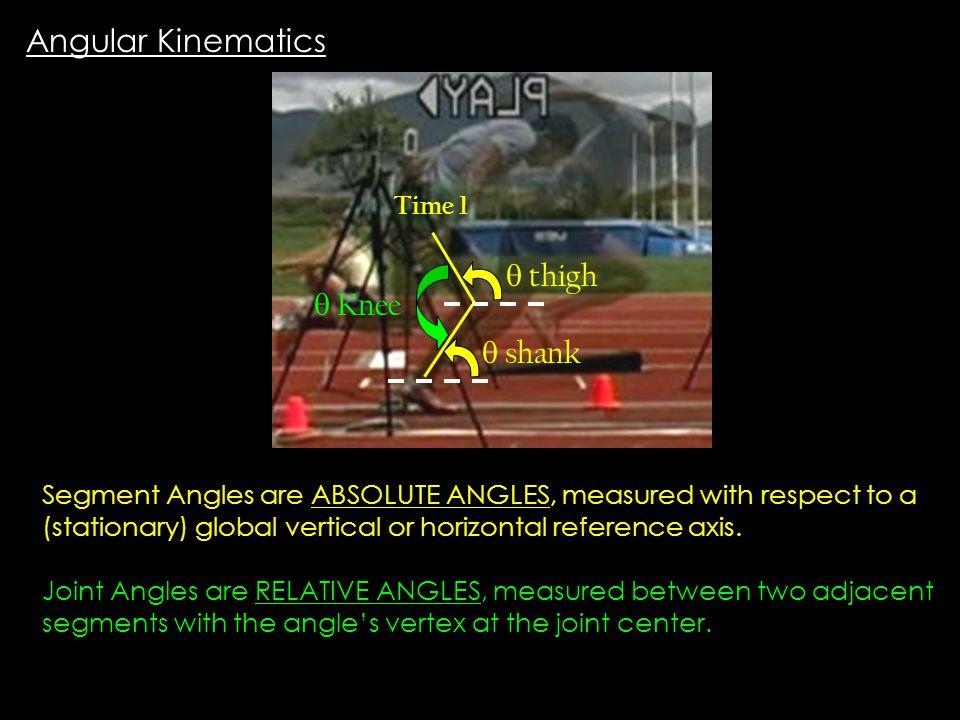 Time 1Time 2  shank =  shank 2 -  shank 1  shank 2 Shank segment angular velocity (  )  Shank =  shank 2 -  shank 1 time 2 - time 1  time = Segment Angular Velocity (  )