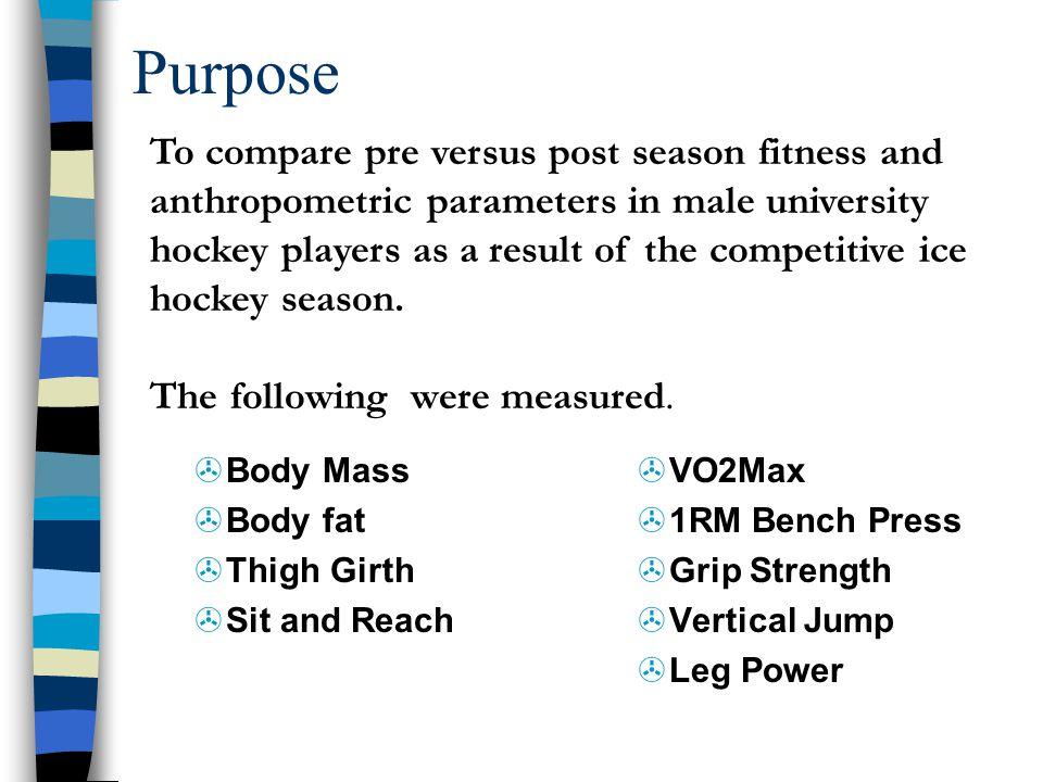 20 healthy male varsity hockey players (age 22+/- 1.2) Subjects