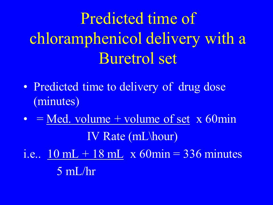 Predicted time of chloramphenicol delivery with a Buretrol set Predicted time to delivery of drug dose (minutes) = Med. volume + volume of set x 60min