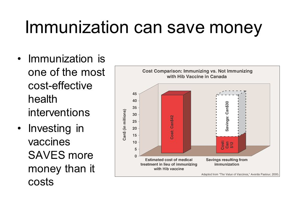 Immunization can protect the unprotected When immunization coverage is high, it can prevent viruses and bacteria from circulating The more children in a community that are fully immunized, the safer everyone is Unfortunately, ….