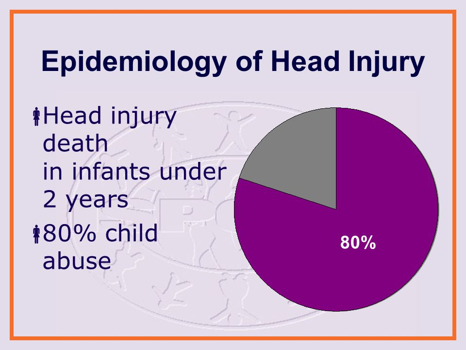 Epidemiology of Head Injury  Head injury death in infants under 2 years  80% child abuse 80%
