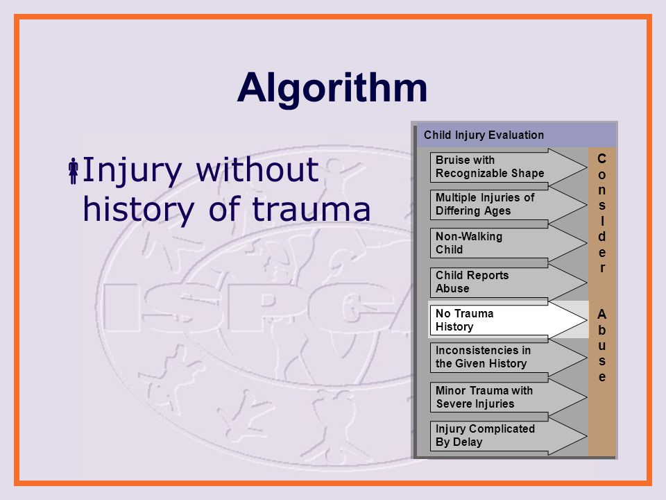 Algorithm  Injury without history of trauma Child Injury Evaluation ConsIder AbuseConsIder Abuse Non-Walking Child No Trauma History Minor Trauma with Severe Injuries Inconsistencies in the Given History Injury Complicated By Delay Child Reports Abuse Multiple Injuries of Differing Ages Bruise with Recognizable Shape
