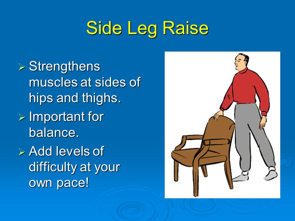 Side Leg Raise  Strengthens muscles at sides of hips and thighs.