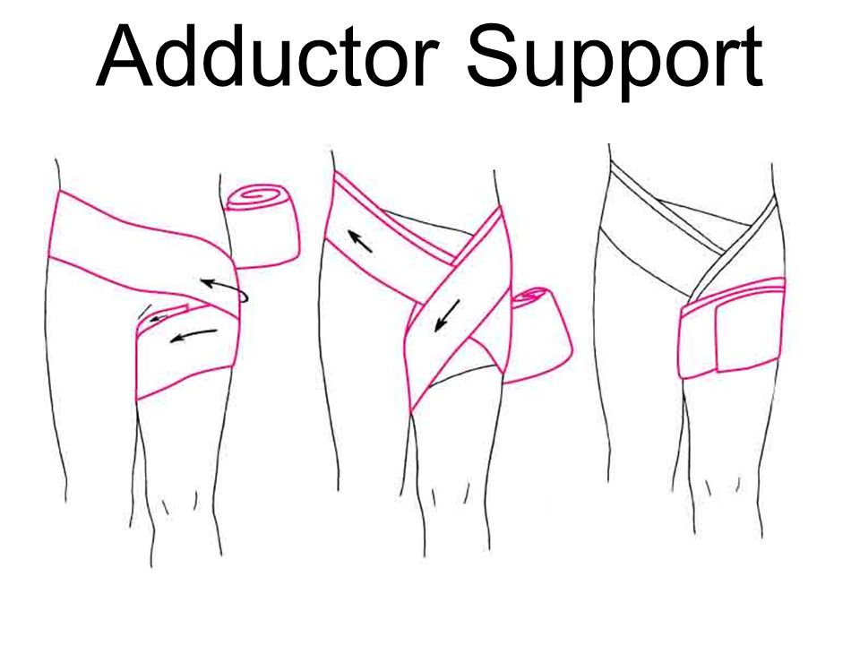 8-4 Adductor Support