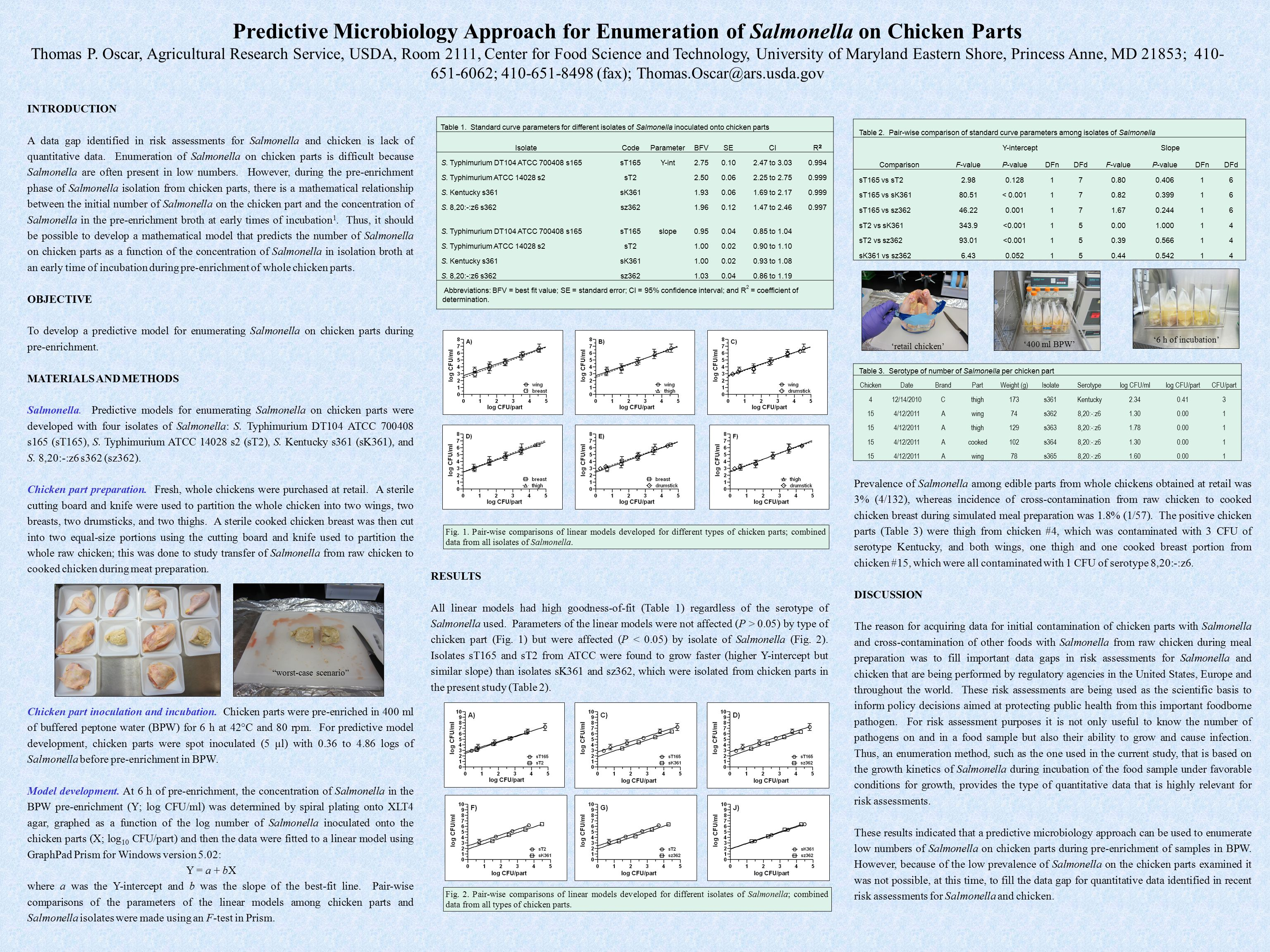 Predictive Microbiology Approach for Enumeration of Salmonella on Chicken Parts Thomas P. Oscar, Agricultural Research Service, USDA, Room 2111, Cente