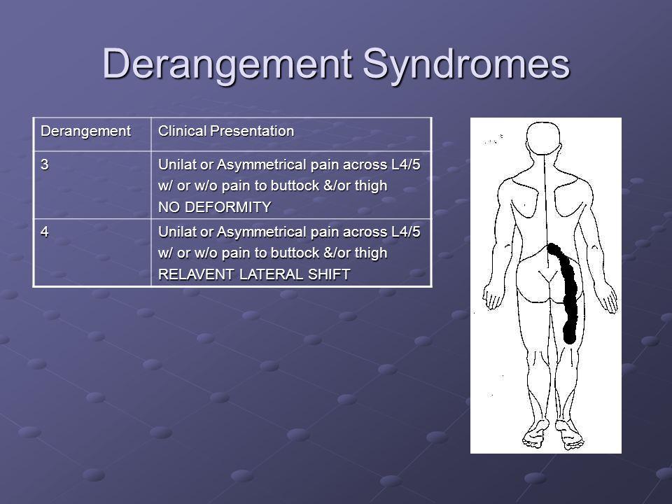 Derangement Syndromes Derangement Clinical Presentation 5 Unilat or Asymmetrical pain across L4/5 w/ or w/o pain to buttock &/or thigh W/ Leg pain extending below knee NO DEFORMITY 6 Unilat or Asymmetrical pain across L4/5 w/ or w/o pain to buttock &/or thigh W/ Leg pain extending below knee RELAVENT LATERAL SHIFT