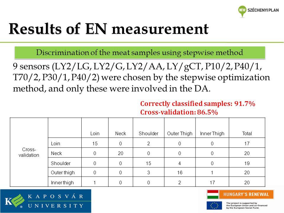 Results of EN Results of EN measurement 9 sensors (LY2/LG, LY2/G, LY2/AA, LY/gCT, P10/2, P40/1, T70/2, P30/1, P40/2) were chosen by the stepwise optim