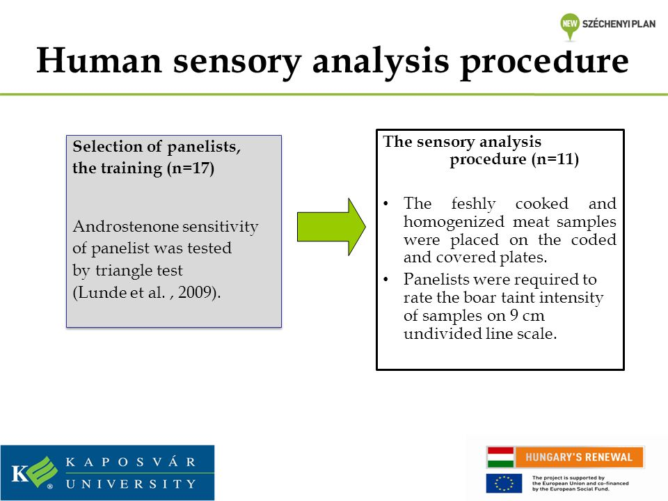 Human sensory analysis procedure Selection of panelists, the training (n=17) Androstenone sensitivity of panelist was tested by triangle test (Lunde e