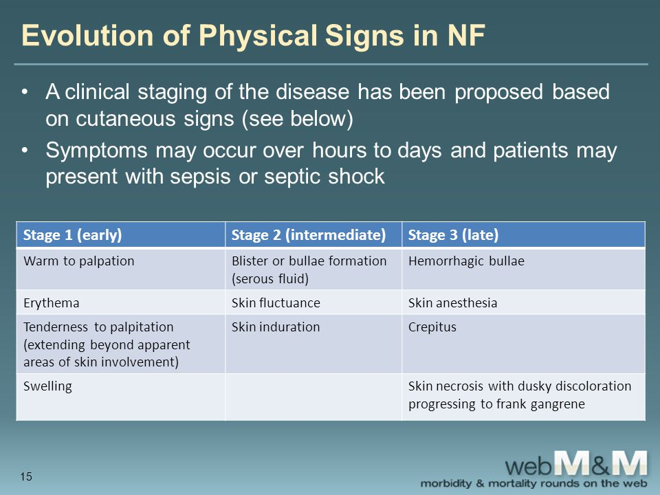 Evolution of Physical Signs in NF A clinical staging of the disease has been proposed based on cutaneous signs (see below) Symptoms may occur over hou