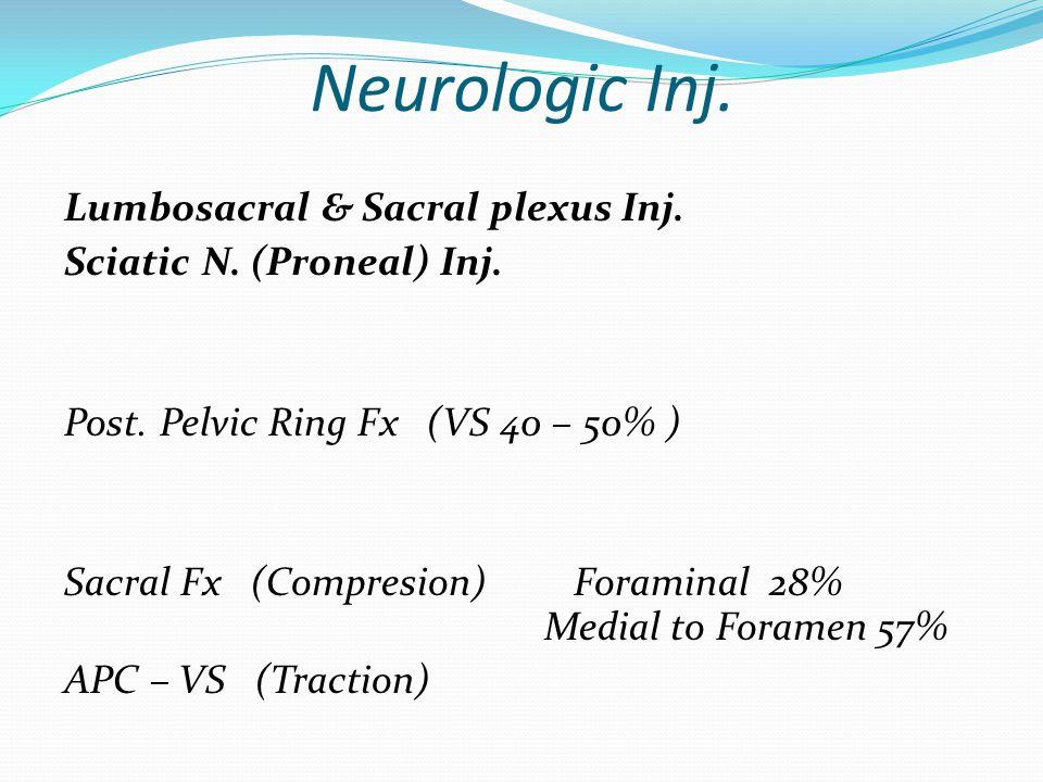 Neurologic Inj. Lumbosacral & Sacral plexus Inj. Sciatic N.