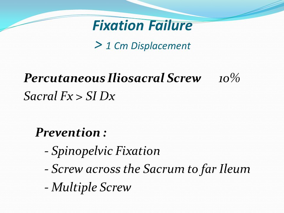 Fixation Failure Percutaneous Sup.
