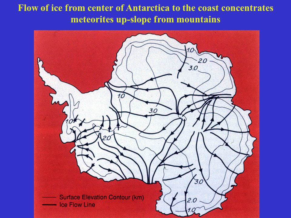 Flow of ice from center of Antarctica to the coast concentrates meteorites up-slope from mountains