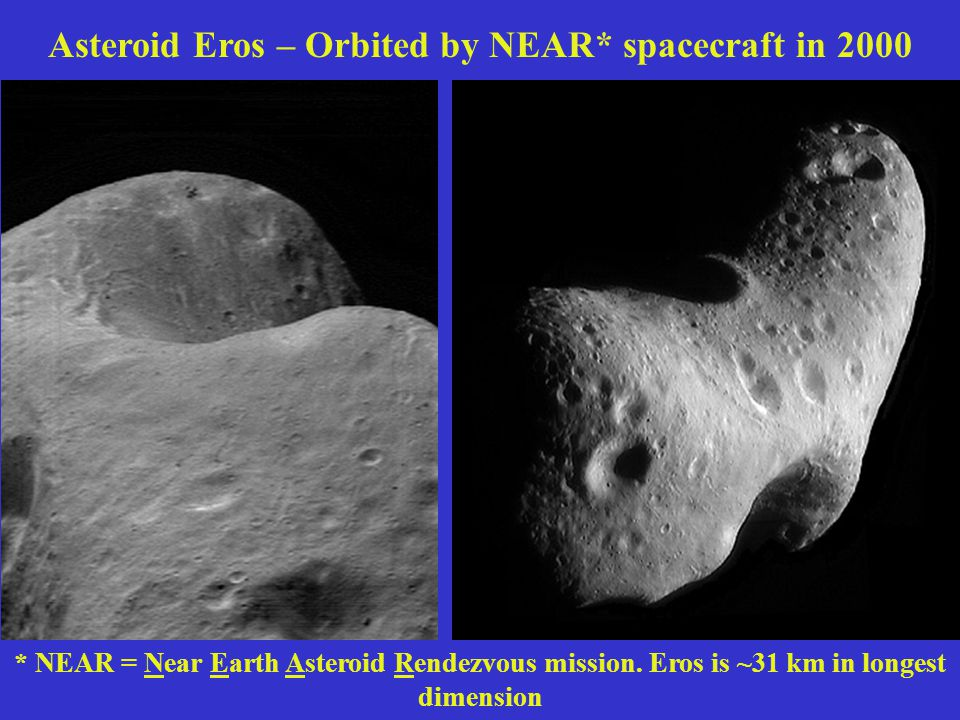 Asteroid Eros – Orbited by NEAR* spacecraft in 2000 * NEAR = Near Earth Asteroid Rendezvous mission. Eros is ~31 km in longest dimension