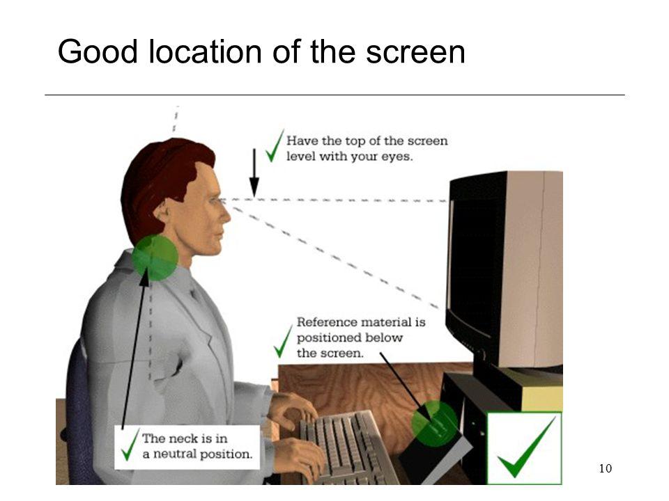 © De Montfort University, 200110 Good location of the screen