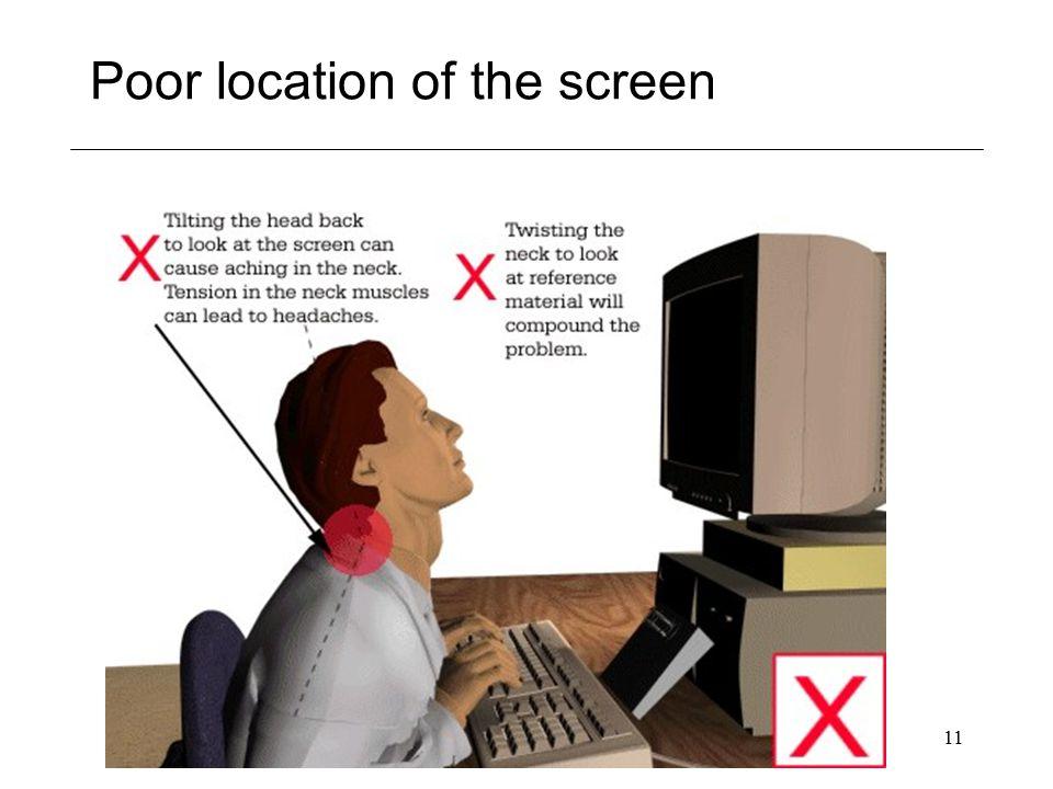 © De Montfort University, 200111 Poor location of the screen