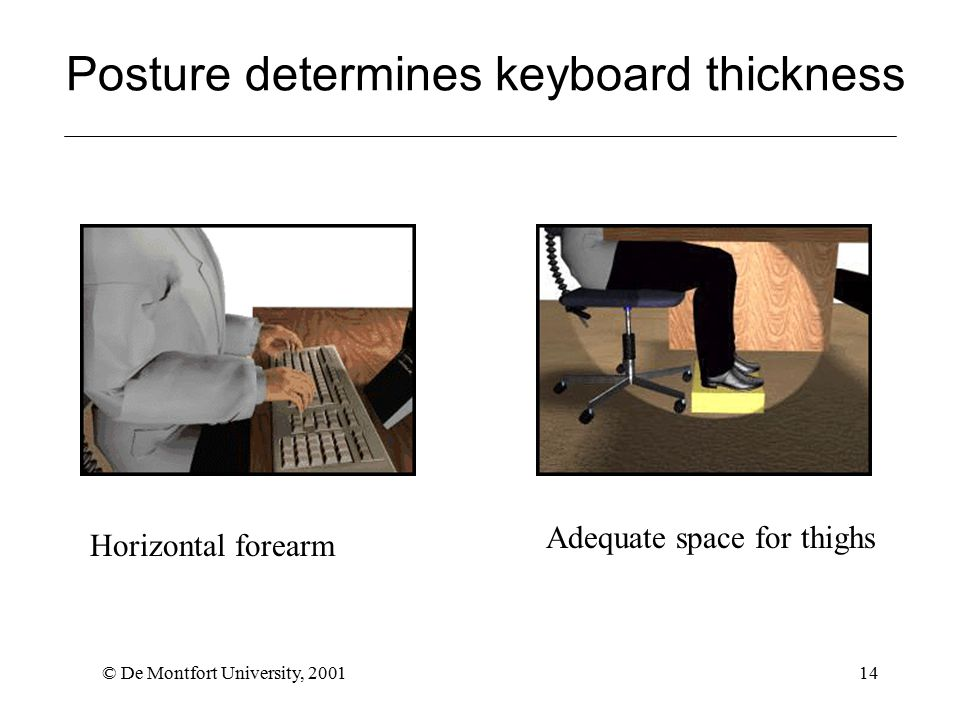 © De Montfort University, 200114 Posture determines keyboard thickness Horizontal forearm Adequate space for thighs