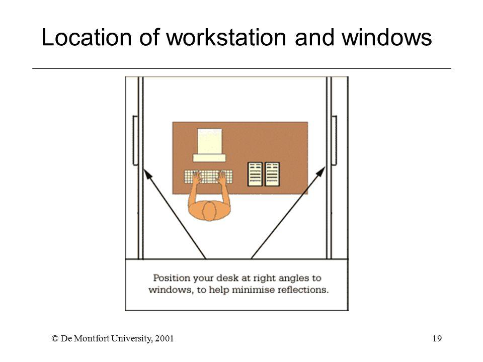© De Montfort University, 200119 Location of workstation and windows
