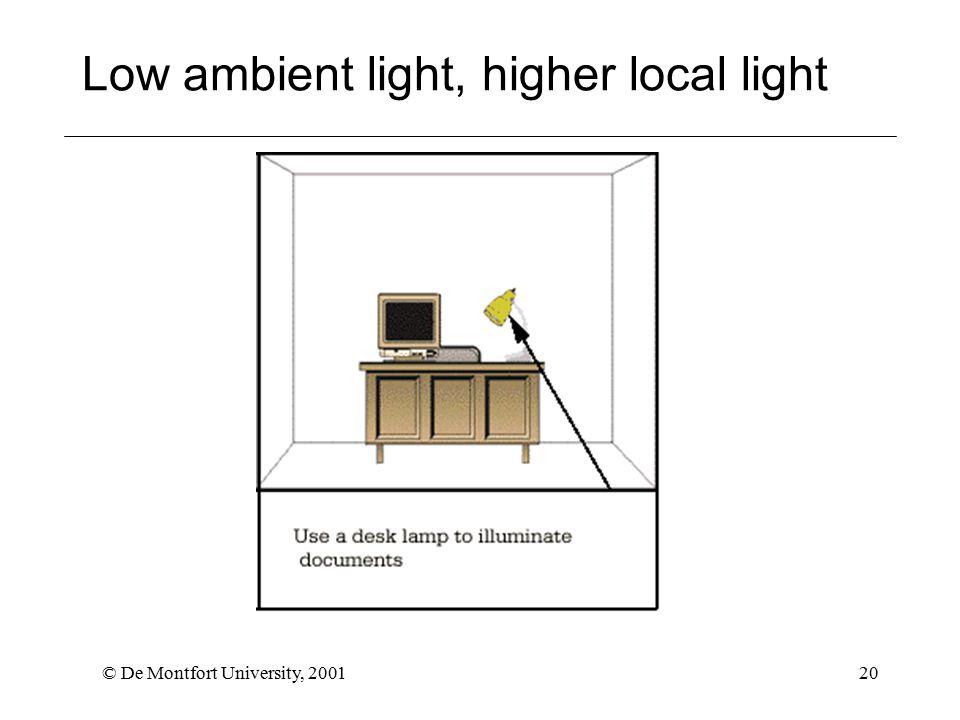 © De Montfort University, 200120 Low ambient light, higher local light
